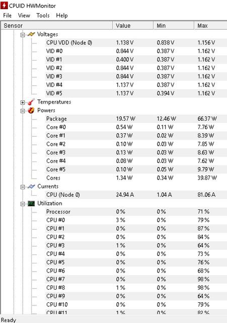 CPU-Voltaza