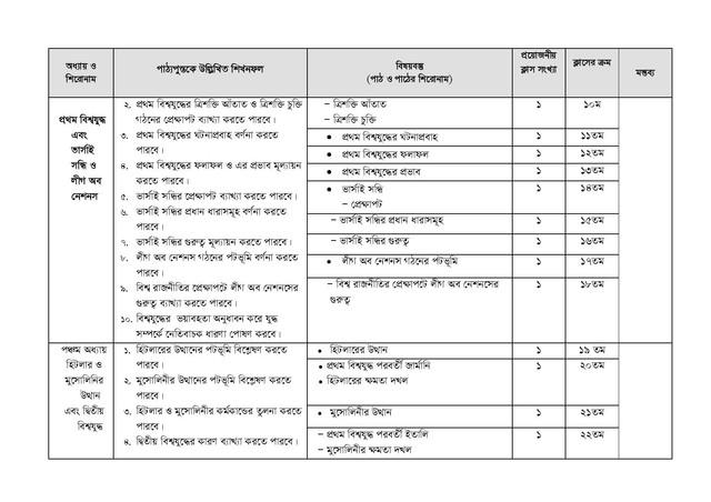 BDJob-Results-Com-HSC-History-2nd-Paper-Short-Syllabus-2021-page-003