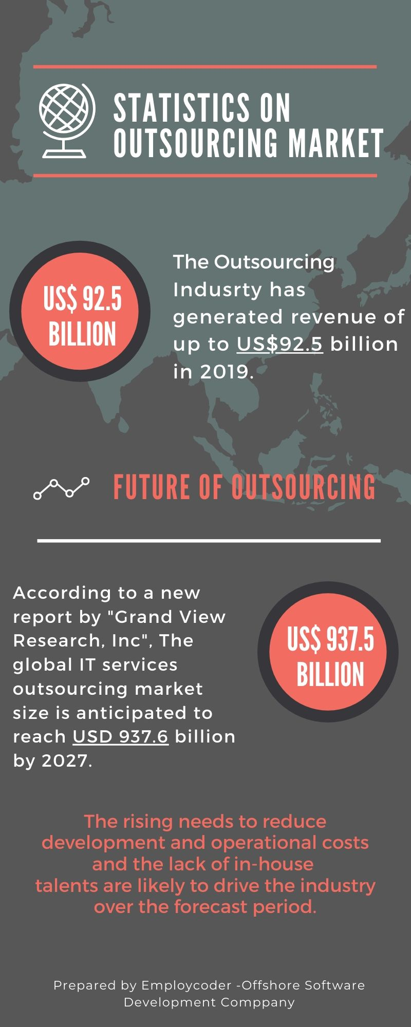 outsourcing-statistics-2020