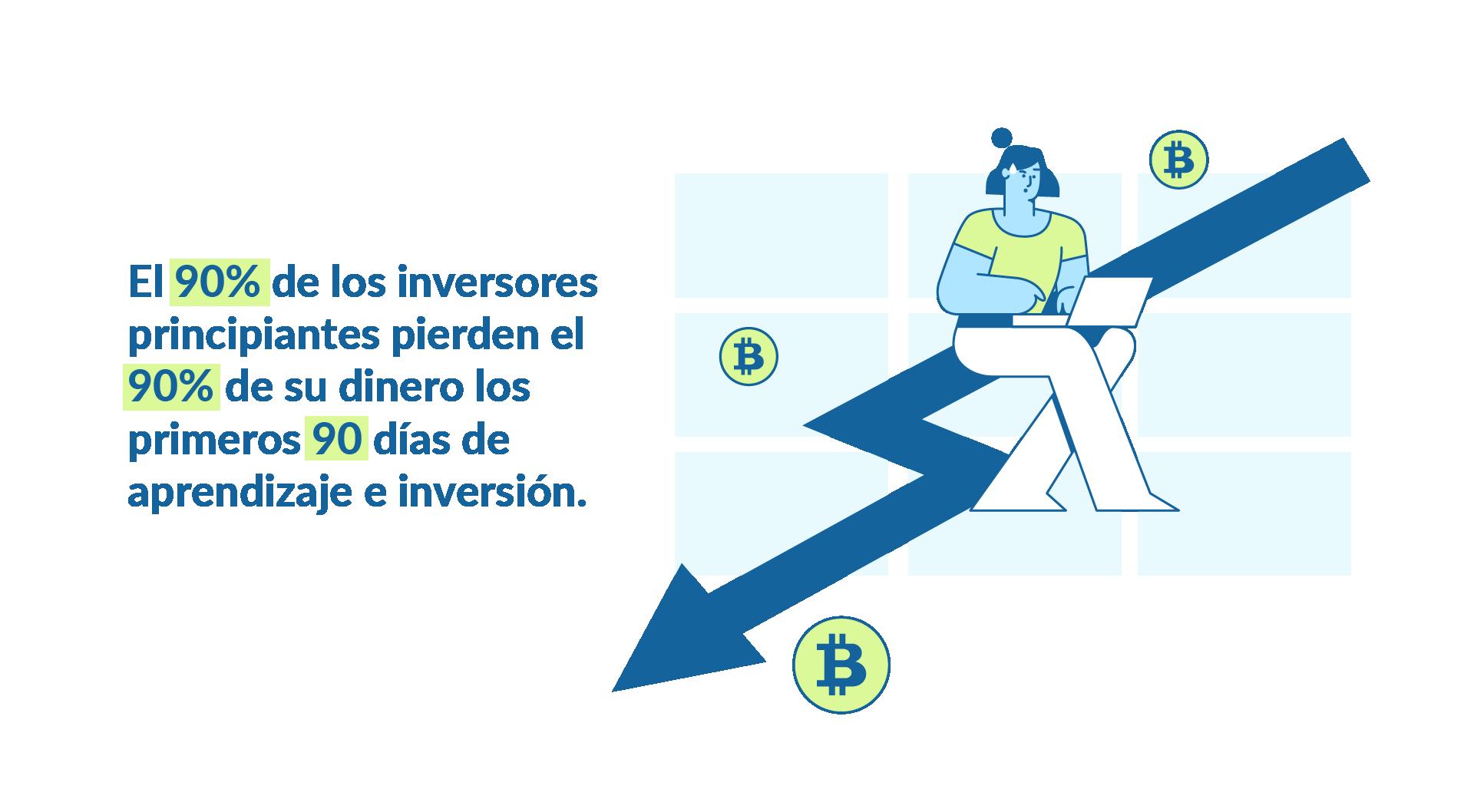 Cómo decidir en qué cripto invertir