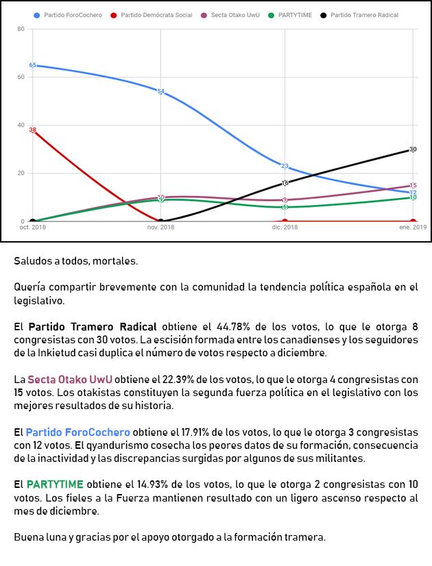 https://i.ibb.co/djYWnRB/elecciones.png