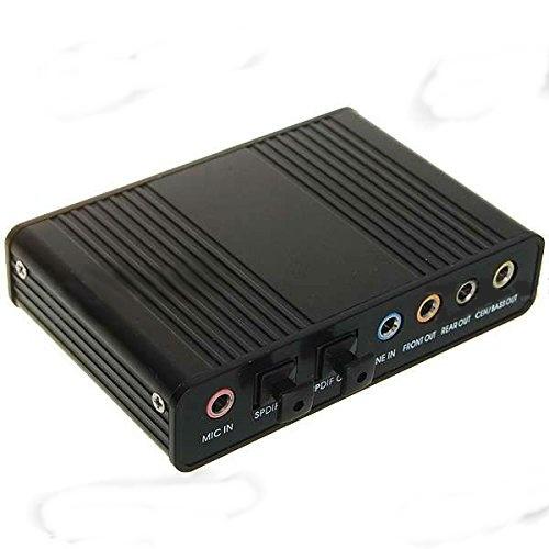 i.ibb.co/dkkRHG0/Adaptador-de-udio-ptico-Externo-de-5-1-canais-de-Som-USB-2-0.jpg