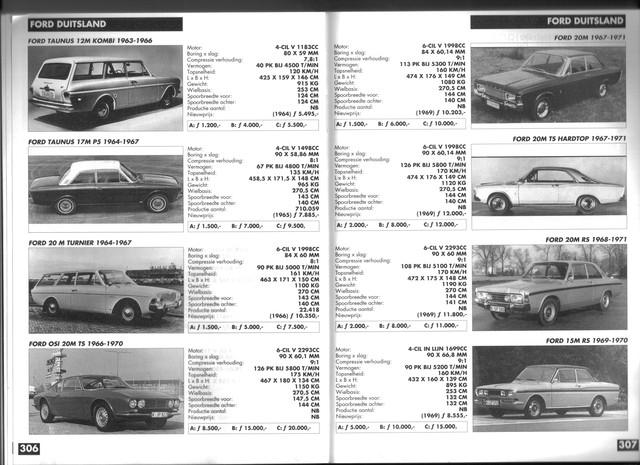 pages-306-307-Ford-Duitsland.jpg