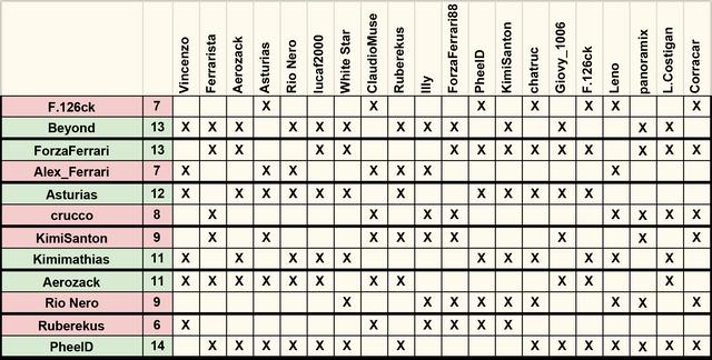 terzoturno-tabella-agg03.png