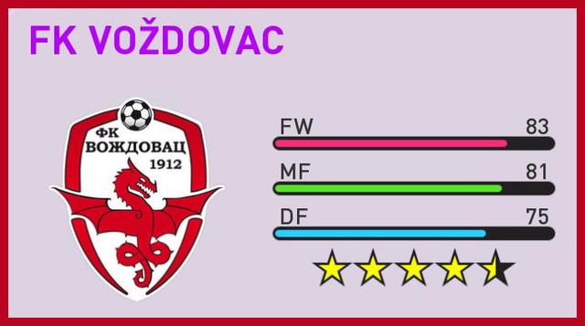 FK-Vo-dovac-kartica-jacine.jpg