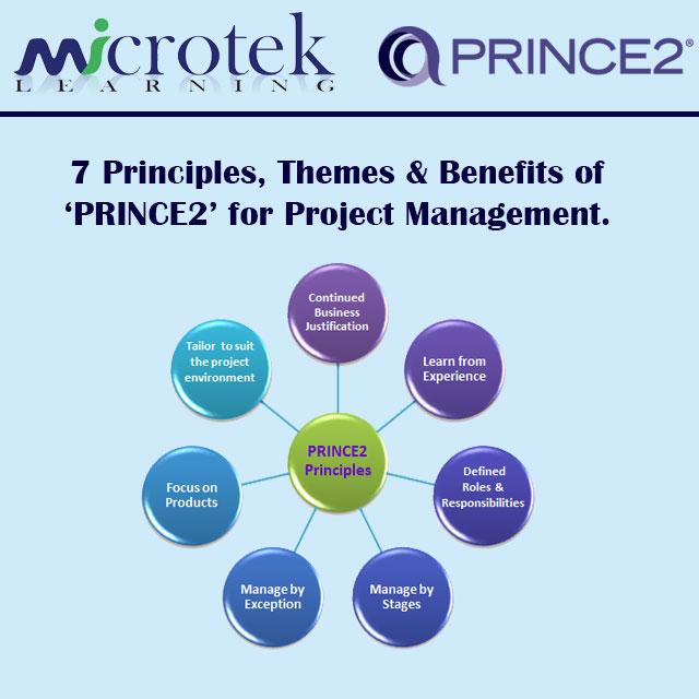 Prince2-7principles.jpg