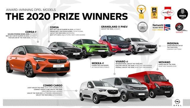 Le nouvel Opel Mokka-e remporte le « Connected Car Award » 02-Opel-Awards-2020-513941
