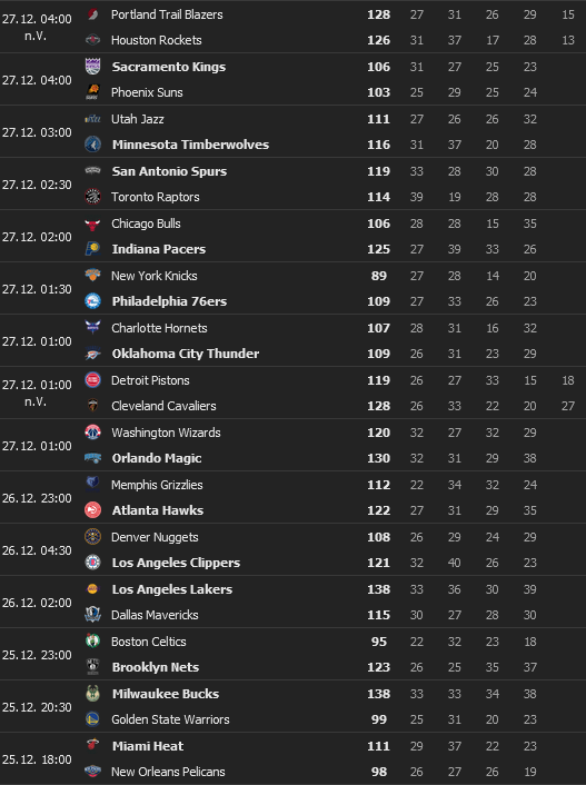 2020-12-27-12-07-34-NBA-Ergebnisse-Basketball-USA