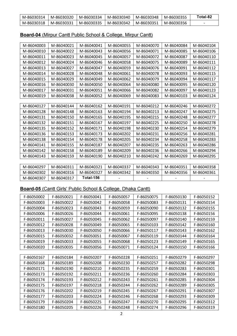 bma-written-result-2