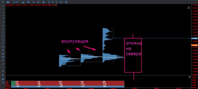 Търговия на EUR/USD, период 18.03 - 24.03.2019 21.03.2019 816