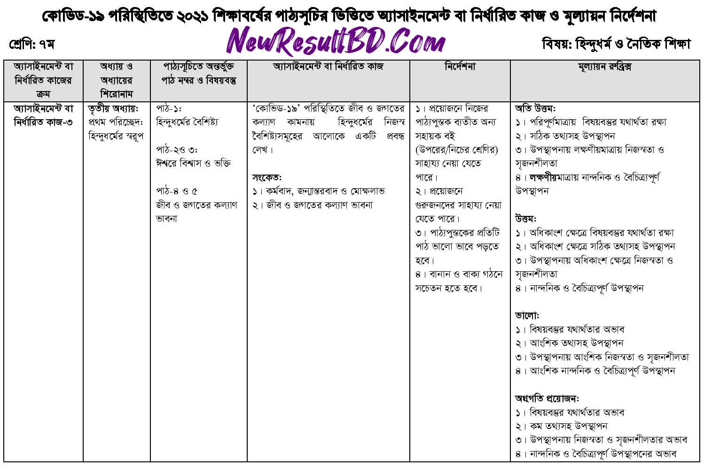 Class 7 Hinduism 14th Week Assignment 2021