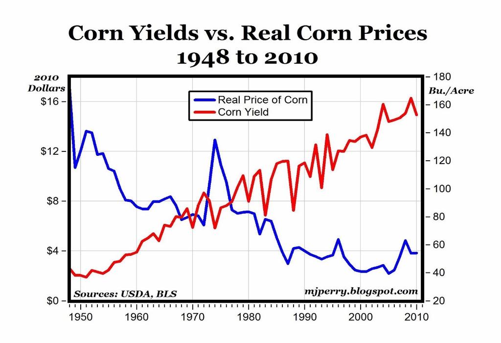 InvestFeed Price Chart