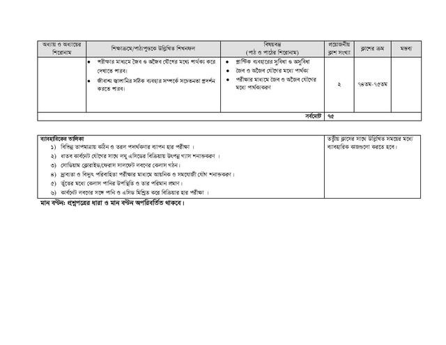7-SSC-Chemistry-2022-page-009