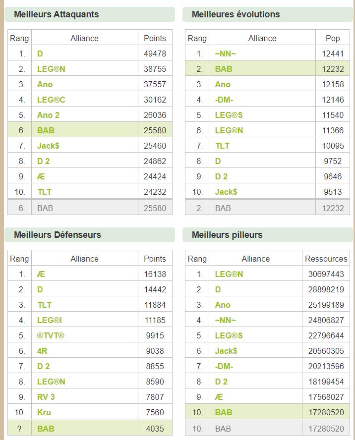 Top-10-Ally-J40