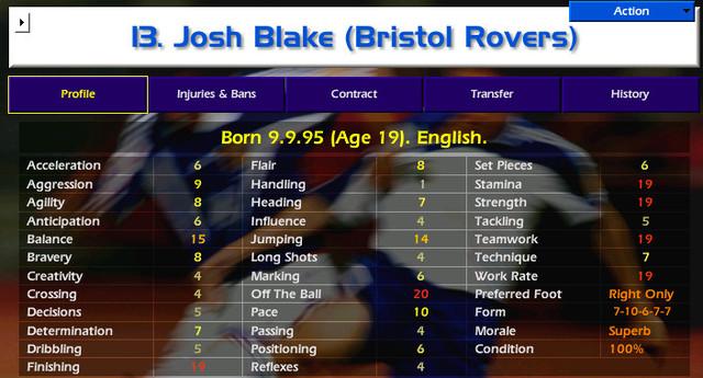 josh blake sc