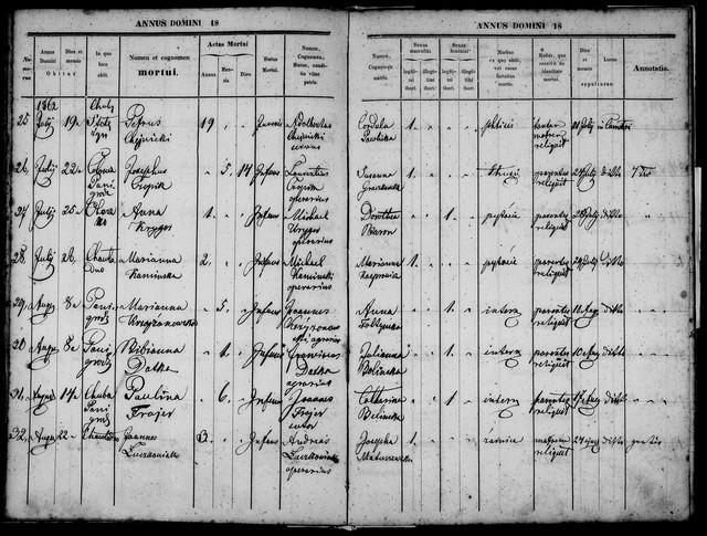 1862-07-19-Sto-yn-Zgon-Piotr-R-Wojciech-Chejnicki-Kordula-Pawlicka-p25