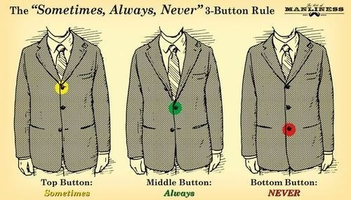An important rule for jackets, illustrated.
