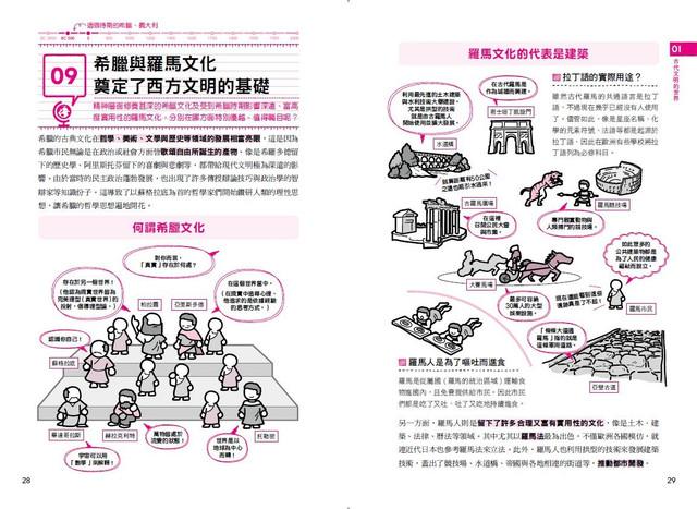 Topics tagged under 文章 on 紀由屋分享坊 3
