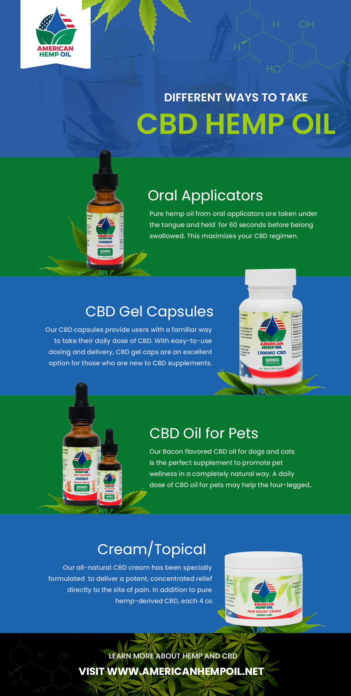 Different Ways To Take CBD Hemp Oil