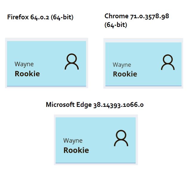 blurr-firefox-chrome-edge-31901219