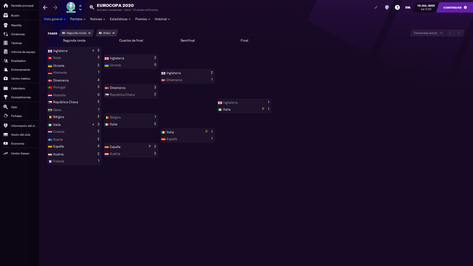 Eurocopa-Fases-2