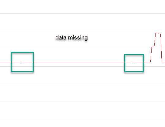 datamissing