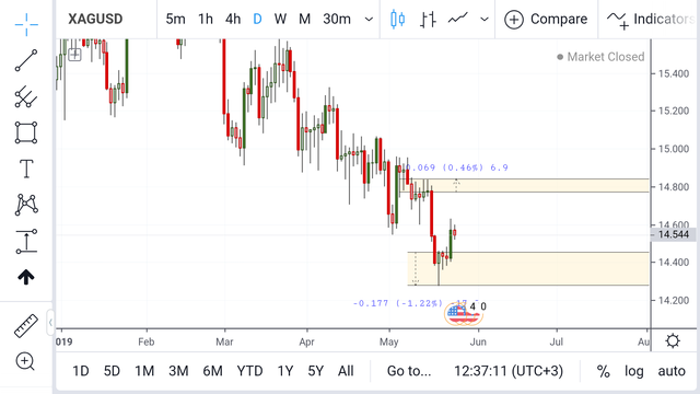 Screenshot-2019-05-25-12-37-12-244-com-tradingview-tradingviewapp.png