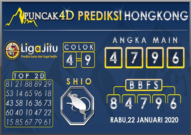 PREDIKSI TOGEL HONGKONG PUNCAK4D 22 JANUARI 2020