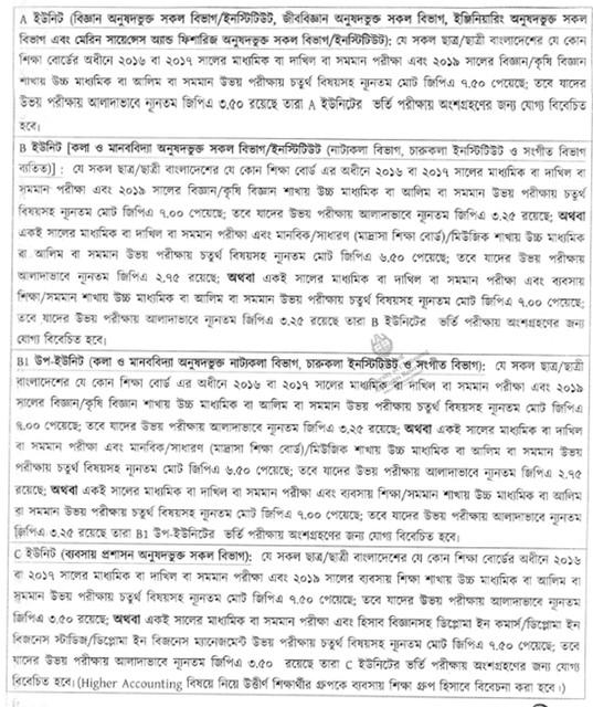 Chittagong University Admission Circular 202-21