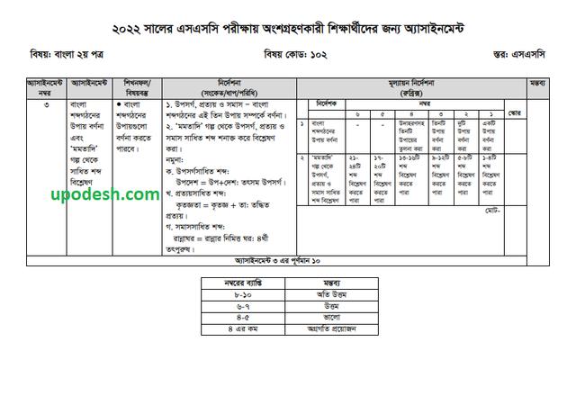 SSC 8th Week Bangla 2nd Paper Assignment