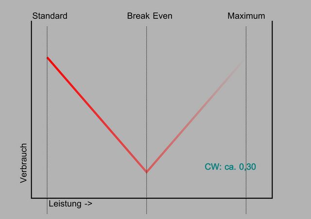 Standardtuning-cw030.png