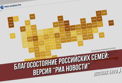 Благосостояние российских семей: версия