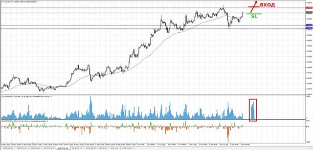 Анализ рынка от IC Markets. - Страница 4 Buy-aud-mini