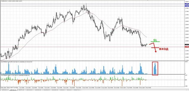 Анализ рынка от IC Markets. - Страница 4 Sell-gbp-mini