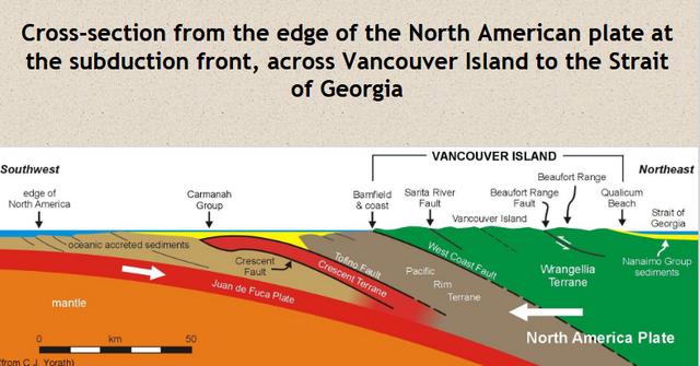 Cascade Range Eruption Georgia-Strait11