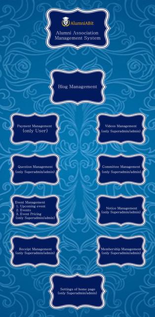 Alumniabit- Associtaion Management System - 7