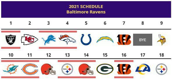 schedule-ravens