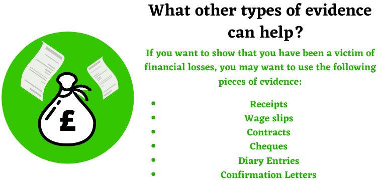 evidence help for loss of earnings