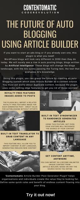 Contentomatic Article Builder Post Generator Plugin