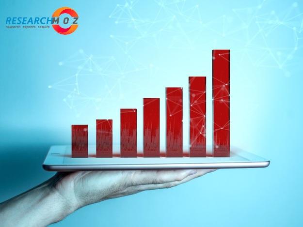 Electrical & Electronic Plastics Market