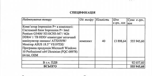 5833dcbf2a7969f6b9b0a44c97f2ce69 - Для житомирської дитячої лікарні придбали комп'ютерів на 556 тис. грн