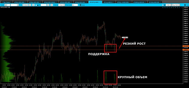 Анализ рынка от IC Markets. - Страница 5 Volume-xau-mini