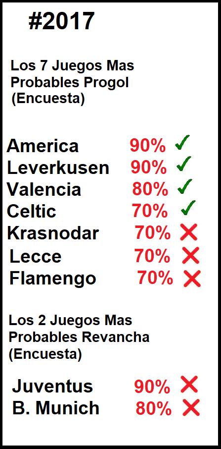 Resultado-encuesta-2017