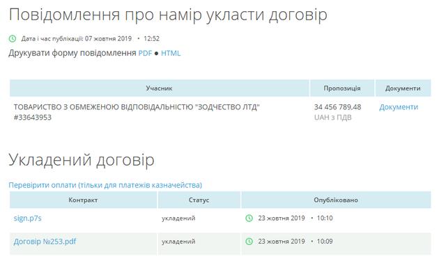 72715759 519854072170670 5602600154038272 n - У Житомирі підряднику доплатять ще 34 млн грн, аби завершити реконструкцію «Прозорого офісу» на Польовій