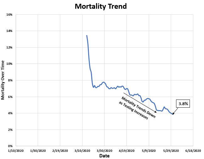 Mortality-Trend-06-12