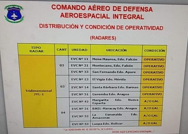 Northrop F-5E/F caza supersónico mexicano parte II - Página 7 FB-IMG-1613793800464