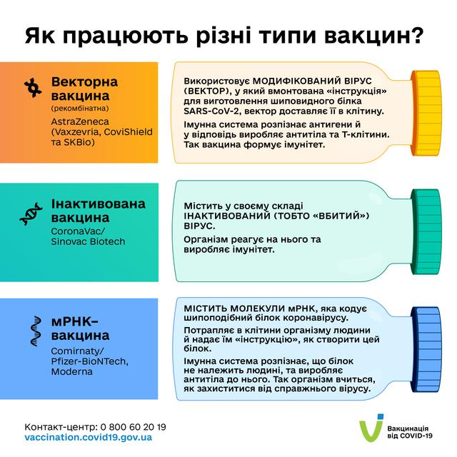 how-do-vaccine-work-01