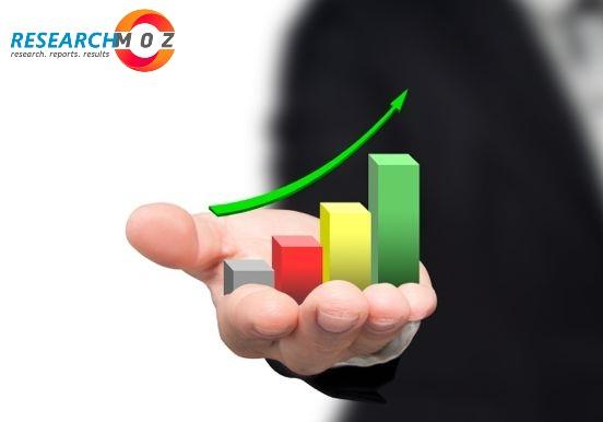 Reverse Osmosis Pumps Sales Market