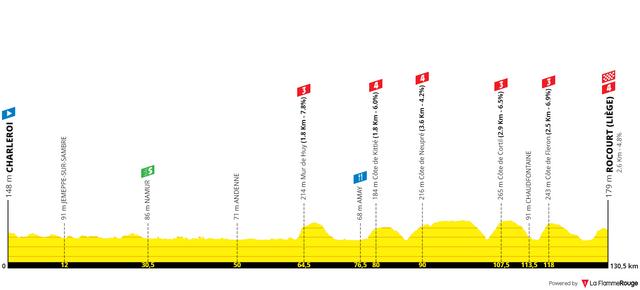 tour-de-eddy-merckx-stage-3b