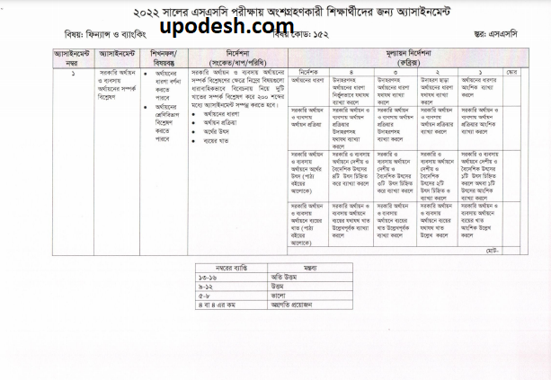 SSC 5th Week Finance And Banking Assignment Answer